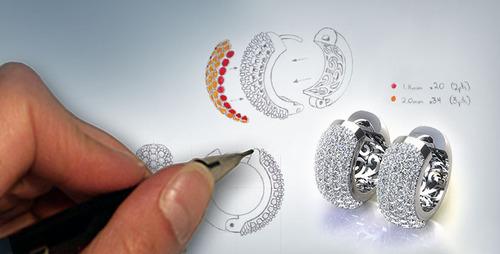 jewellery designing education