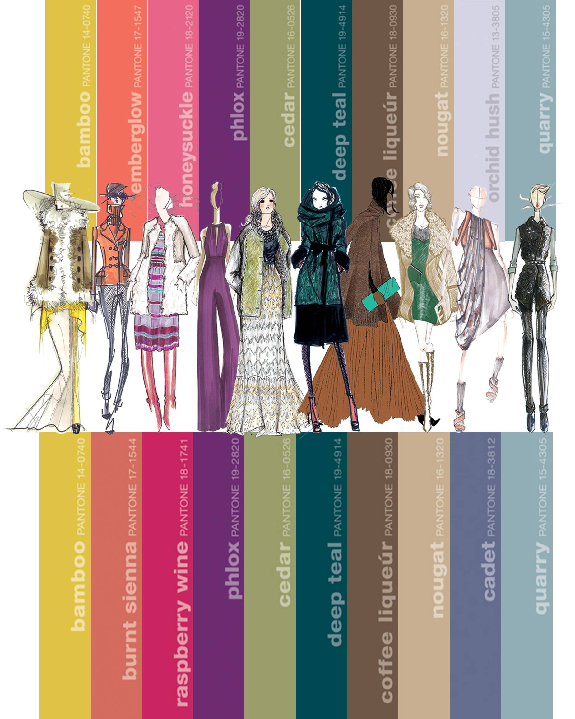 Fashion Designing Guide To Optimal Colour Combinations For Attires Hamstech Blog