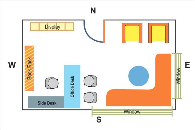 Vaastu Tips For Interior Designing Hamstech Blog