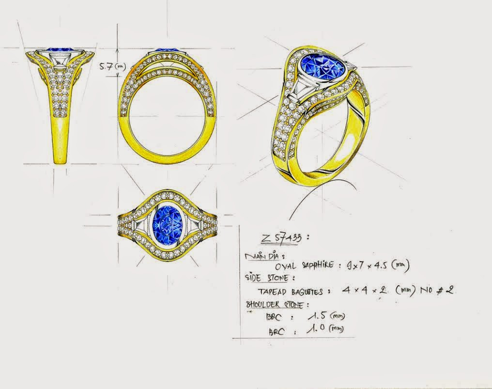 Benefits of Pursuing a Jewellery Design Course Hamstech Blog