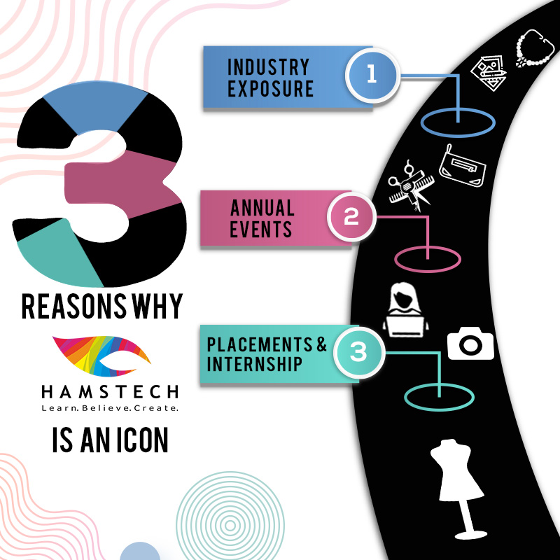 3 Reasons why hamstech is an icon