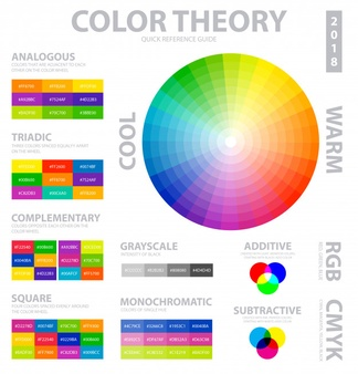 Different Colours & Meanings