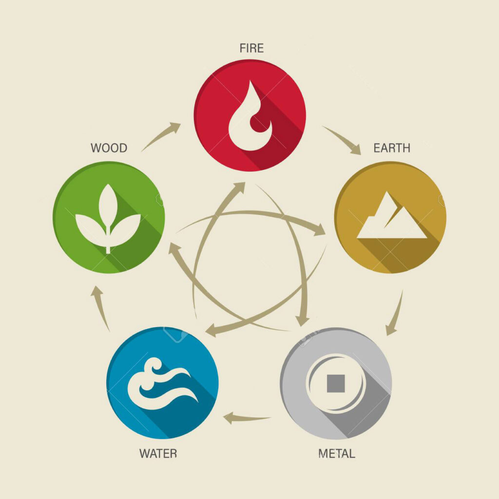 Elements of Nature in graphic design